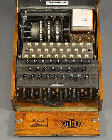 Le Code Enigma : une affaire de sorcière?